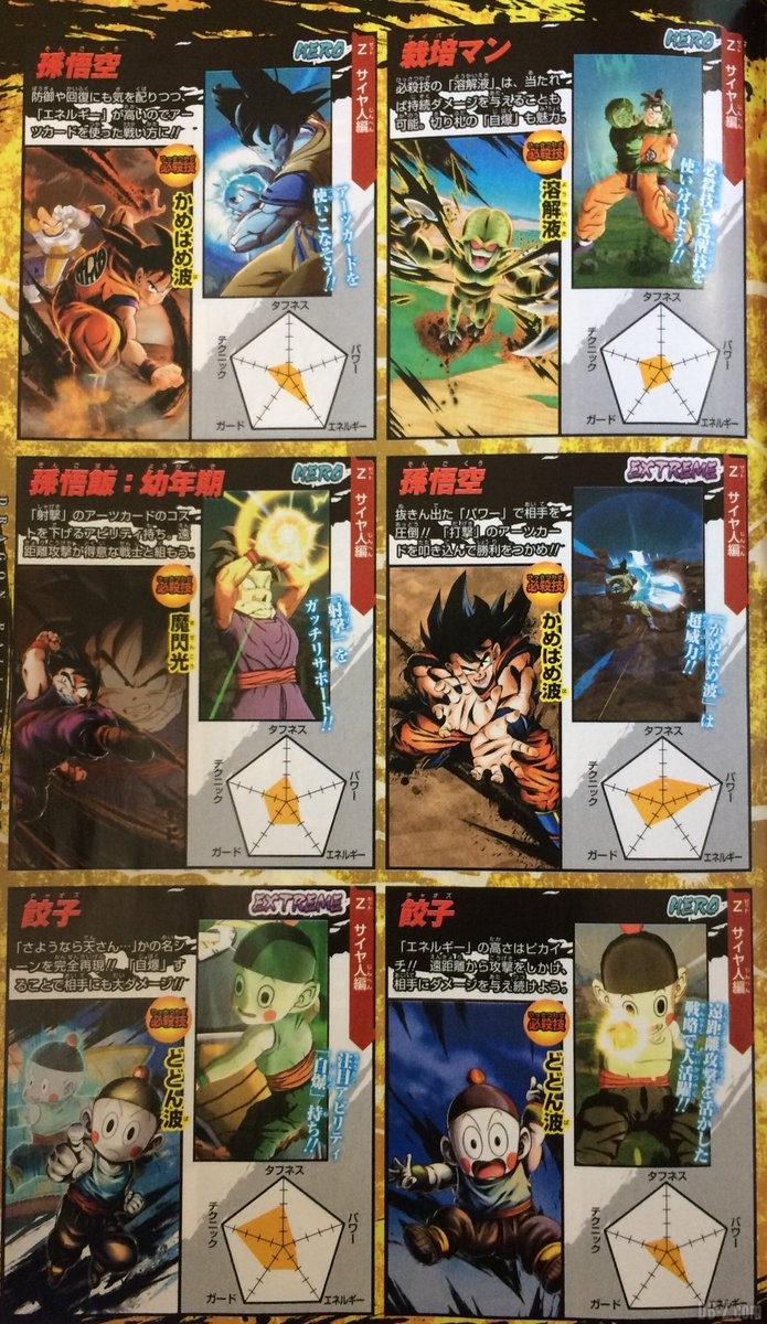 DB Legends, dettagli dei 32 personaggi disponibili al lancio